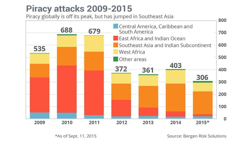 piracy-statistics-globally.jpg